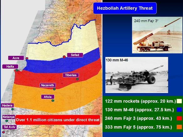 Artillery_threat_1